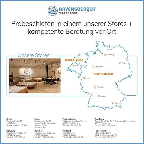 Ravensberger Matratzen® 7-Zonen Matratze Softwelle | HR Kaltschaummatratze | Made IN Germany - 10 Jahre GARANTIE | Verschiedene Größen und Härtegrade